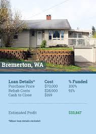 land loans washington state.  State View Larger Image Intended Land Loans Washington State O