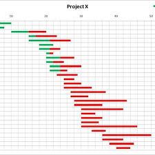 Printable blank chart templates 2018 Gantt Chart Excel Template Xlsx Calendar Monthly Printable Throughout Printable Blank Chart Templates 2018 Horneburginfo Gantt Chart Excel Template Xlsx Calendar Monthly Printable
