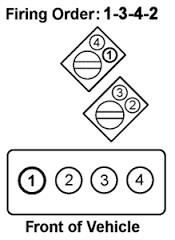 oldsmobile cutlass ciera spark plugs wiring diagram questions 0cc14994 a899 4a68 8ae4 987d92d20070 png