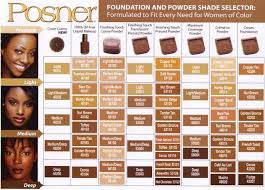 Iman Makeup Color Chart Posner Cream Foundation Golden Bronze In 2019 Bronze Skin