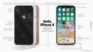 iphone 10 price. the frenzy over owning apple\u0027s most advanced iphone yet, apple x, is forcing people to go lengths that are difficult digest. iphone 10 price