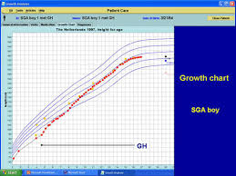 Iugr Vs Sga Growth Chart The Treatment Of Growth Failure In Sga Children Slides With