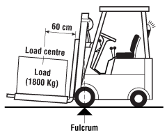 How To Read Forklift Load Capacity Chart Forklift Trucks Load Handling Osh Answers
