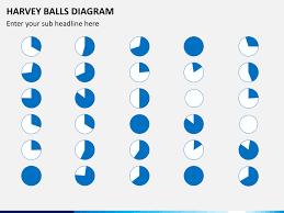 Harvey Balls Chart Template Harvey Balls Diagram