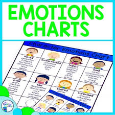 Character Emotions Charts Free By The Reading Roundup Tpt