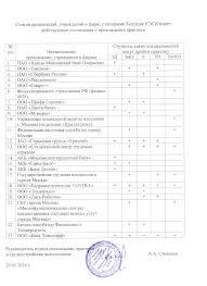 Практика Организации и фирмы с которыми у Колледжа КЭСИ заключены соглашения на прохождение практики студентами базы практики