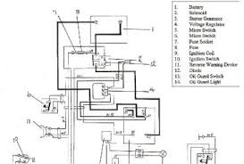 36v taylor dunn wiring diagram wiring diagram schematics 1992 ezgo gas golf cart wiring diagram 1992 image about