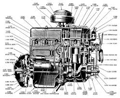 235 engine diagram 420 jpg 515×420 vintage engines 235 engine diagram 420 jpg 515×420