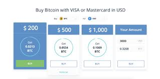Drawbacks of using a credit card. 8 Best Ways To Buy Bitcoin Without Id How To Buy Bitcoin Anonymously