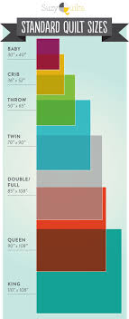 before getting into too many details take a look at this quilt sizes chart quilt sizes infographic