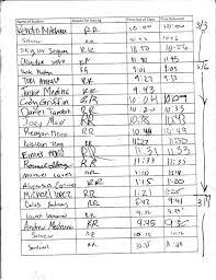 Schaffer Essay Format Sadaf Carpentersdaughter Co