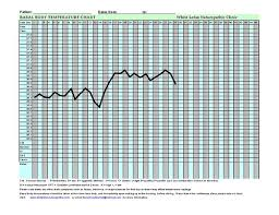 Basal Body Temperature Chart Bbt A Womans Guide On How To