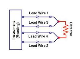 rtd sensor pt pt 4 wire rtd circuit diagram