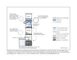 homemade water filter diagram. Diy Homemade Water Filter Diagram A