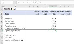 Forecast Operating Cash Flow Excel Exposure