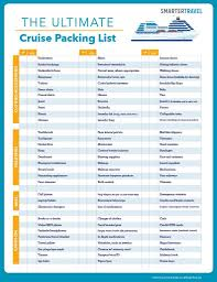 Packing For Vacation Lists What To Pack For A Cruise In 2019 Packing List For Cruise