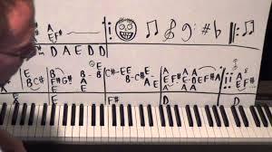 Piano Lesson Wagon Wheel Darius Rucker Correct Tutorial Cool Way To