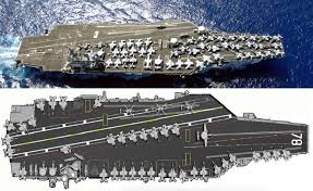How The Us And Uks New Aircraft Carriers Stack Up