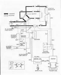 36 volt golf cart wiring diagram 36 image wiring similiar ez wiring keywords on 36 volt golf cart wiring diagram