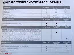 All BMW Models 2013 bmw x1 ground clearance : PICS : 2013 BMW X1 Facelift - Team-BHP