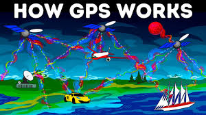 How Gps Works How Gps Works Today