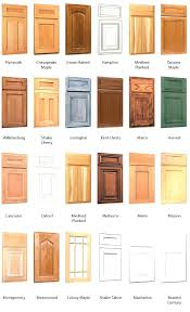 kitchen cabinet door replacements kitchen cabinet faces cabinet door styles by silhouette custom kitchen cabinet doors kitchen cabinet door replacements