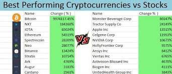 Learn about btc value, bitcoin cryptocurrency, crypto trading, and more. Cryptocurrencies Vs Forex Stocks Dollar And Gold Leaprate