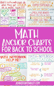 Anchor Chart Notebook Math Anchor Charts To Start The Year