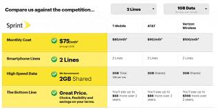 Sprint Cell Phone Comparison Chart Sprint Realizes Not Everyone Wants A 200 Cell Phone Bill