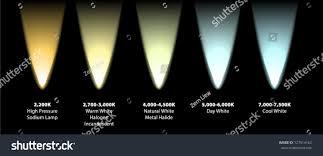 Natural White Light Kelvin Kelvin Colour Temperatures Different Light Sources Stock