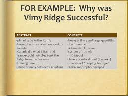 what is a a thesis statement a simple statement that the for example why was vimy ridge successful