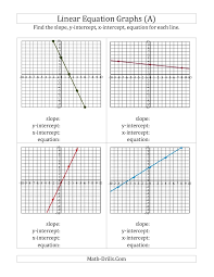 finding slope intercepts and equation from a linear equation graph a