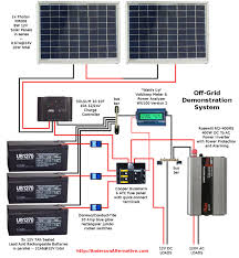 rv diagram solar wiring diagram camping, r v wiring, outdoors how to install inverter charger in rv at Vintage Power Inverter Converter Wiring Diagram