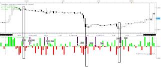 10 Tick Range Chart Mt4 Fxcm Trading Station Strategy Builder Range Bars Indicator