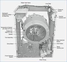 samsung washing machine wiring diagram pdf gallery wiring diagram samsung washing machine wiring diagram pdf collection samsung front load washer wiring diagram sportsbettor wiring diagram