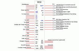 4age 20v distributor wiring diagram wiring diagram sr20de distributor wiring diagram wire