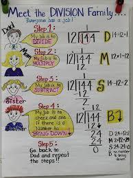 Division Steps Anchor Chart Blog Archives Mrs Eisenhofer