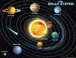 Solar System Chart Worksheet Solar System Drawing Project At Getdrawings Com Free For