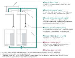 split unit wiring diagram elegant split system air conditioner Condensing Unit Piping Diagram split unit wiring diagram elegant split system air conditioner wiring diagram carrier