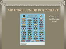 Af Medals Chart Awards And Decorations Ppt Download
