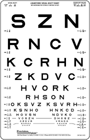 How To Use Sloan Eye Chart Proportional Spaced Sloan Letters 20 32 Chart
