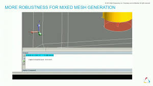Multiphysics Simulation By Design For Electrical Machines Electromagnetic Design And Multiphysics Simulation For The
