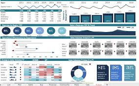 Excel Dashboard Entry 1 By Estebanabete For Create An Impressive Excel