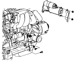 1996 saturn starter wiring diagram wiring diagram technic where would you locate the starter relay on a 1995 saturn sl21996 saturn starter wiring diagram
