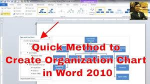 Organizational Chart Template Excel Ideas Phenomenal Org