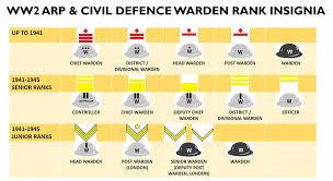 British Rank Insignia Chart Arp Civil Defence Rank Badges In Ww2 Ww2 Civil Defence
