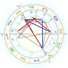 Diana Spencer Natal Chart Spencer Countess Raine Astro Databank