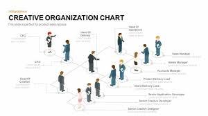 Chart design ideas Organization Chart Org Chart Design Ideas Flow Chart Creative Design Large Colossalsquidcom Org Chart Design Ideas 5414451280027 Flow Chart Creative Design