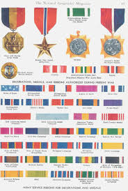 Navy Ribbon Chart 18 Particular Us Navy Ribbon Chart