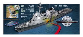 「2000年 - 米艦コール襲撃事件」の画像検索結果